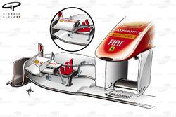 Ferrari F150 front wings comparison, Hungarian GP