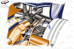 Renault R28 2008 rear air duct