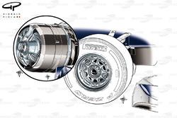 Williams FW35 rim and braking system design