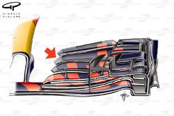 Переднє антикрило Red Bull RB13, Гарн Прі Абу-Дабі