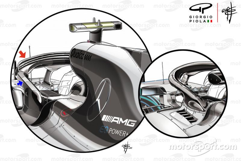 Mercedes W09, Halóra szerelt függelékek összevetése