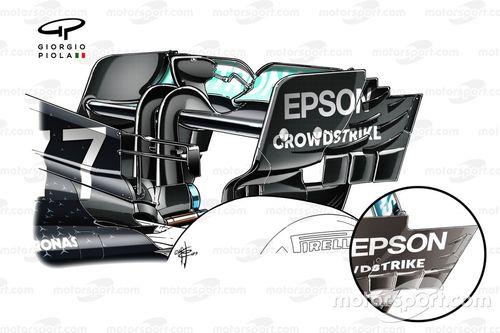 Formule 1 2019