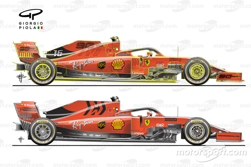 Ferrari SF90 and Ferrari SF1000 comparison