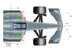 FIA-Diagramm