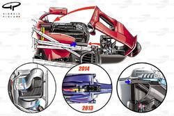 Regeländerungen an den F1-Seitenkästen seit 2011