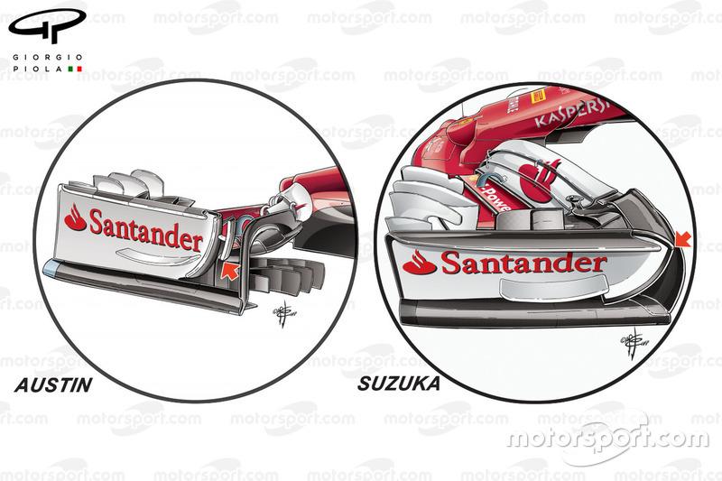 Ferrari SF70H nueva placa de extremo, GP de Estados Unidos