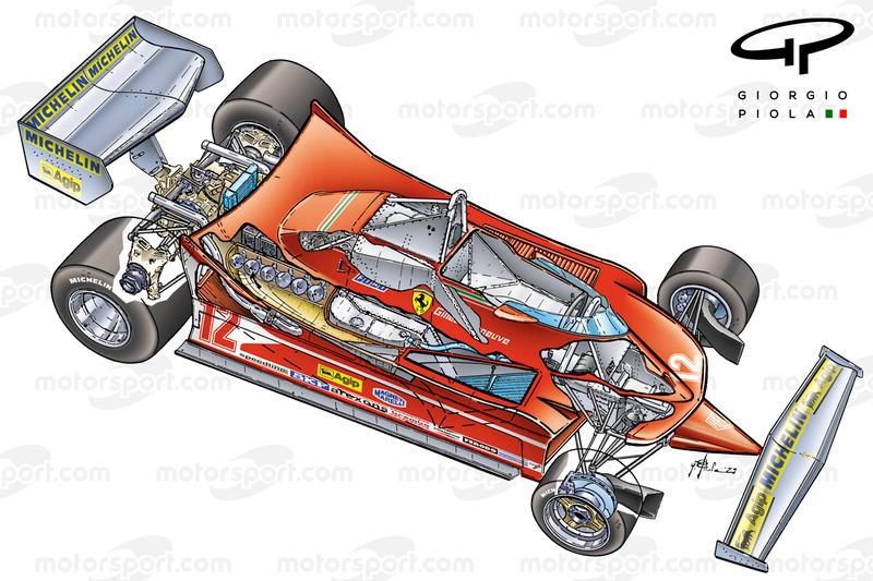 The 1979 Ferrari 312T4 of Gilles Villeneuve