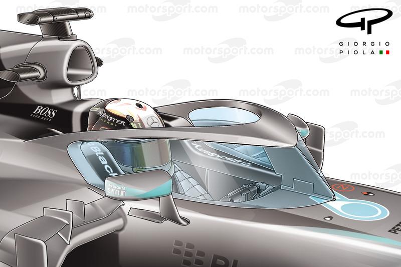 Cockpitschutz: Halo modifiziert