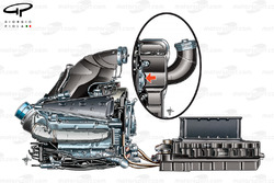 Mercedes PU106 powerunit and energy store (Inset highlights position of turbo compressor at the front of the ICE