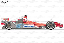 Toyota TF106 side view - spacer between engine & gearbox to retain wheelbase but compensate for shor