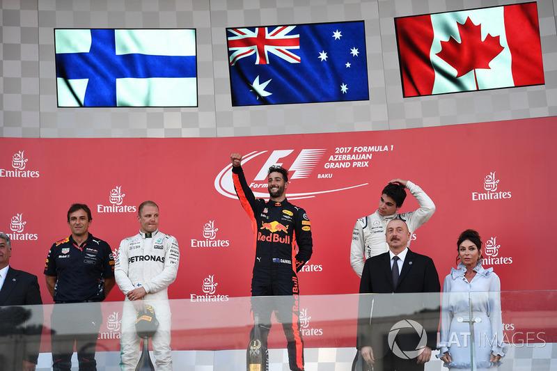 8. GP do Azerbaijão