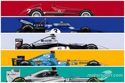 2018 F1 sezonu grafikleri