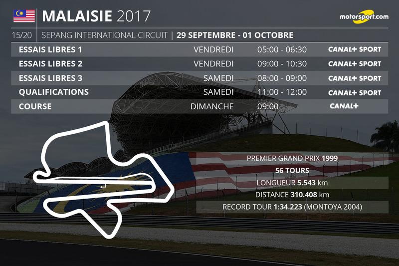 Les horaires du Grand Prix de Malaisie