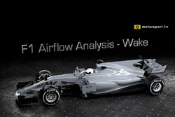F1 airflow analysis - wake