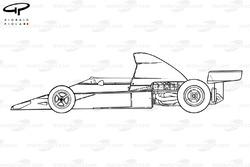 McLaren M23 1975, vista laterale