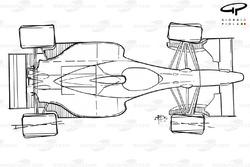 Benetton B193B 1993 four-wheel steering schematic overview