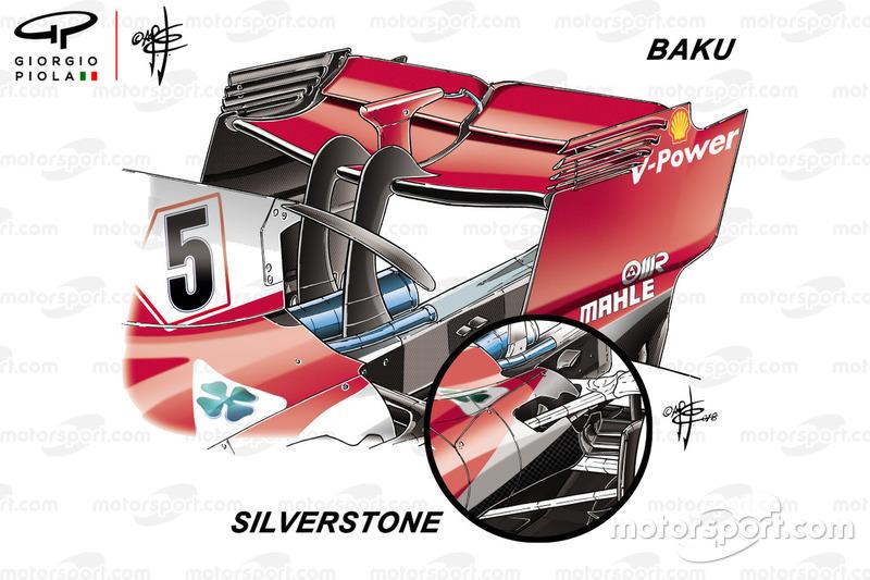 Порівняння задніх антикрил Ferrari SF71H