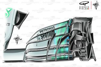 Mercedes W09, ala anteriore per Monza