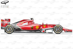 Ferrari F14 T side view (Car launch)