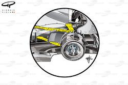 McLaren MP4-27 rear suspension anti-squat geometry