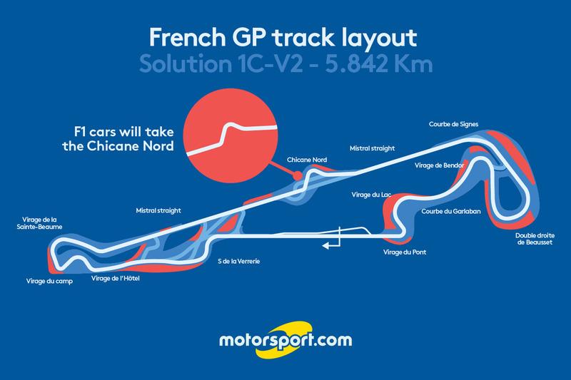 GP Frankreich, Streckenlayout