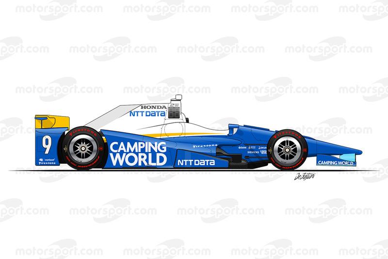 IndyCar Galería