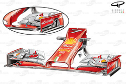 Ferrari F14 T new front wing (old front wing, inset)