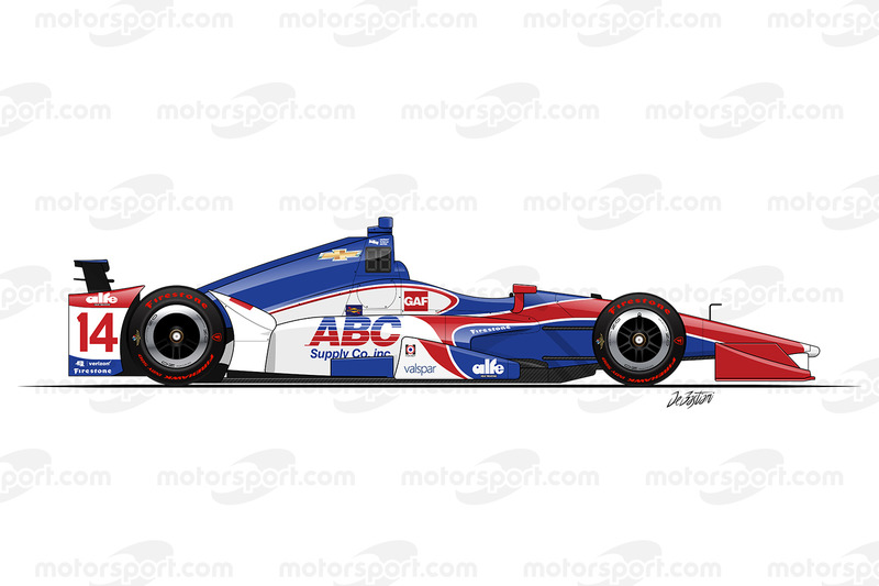 Карлос Муньос, A.J. Foyt Enterprises Chevrolet