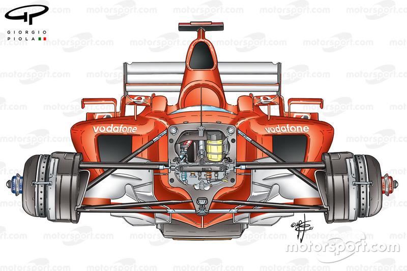 Ferrari F2003-GA, vista frontale