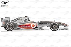 McLaren MP4-24 side view