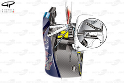 Toro Rosso STR10 rear suspension and Mercedes W06 front suspension comparison