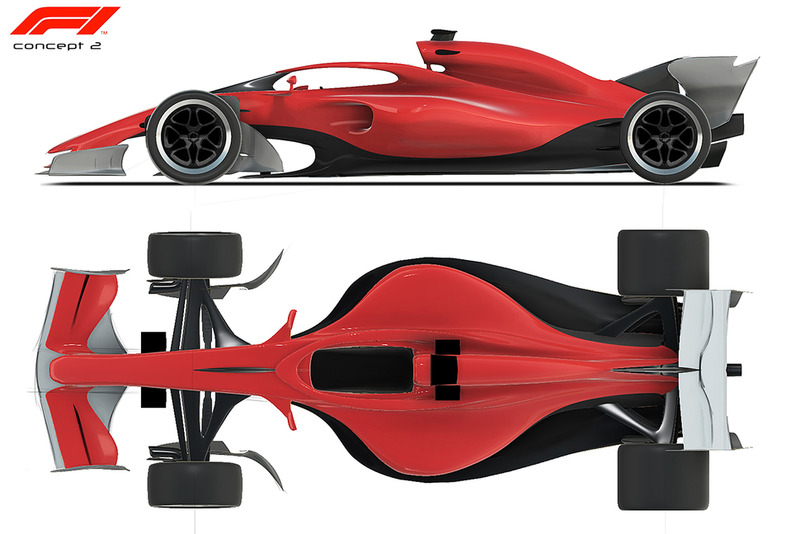 Проект машин Ф1 2021 года