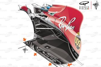 Ferrari SF71H fondo, GP degli Stati Uniti