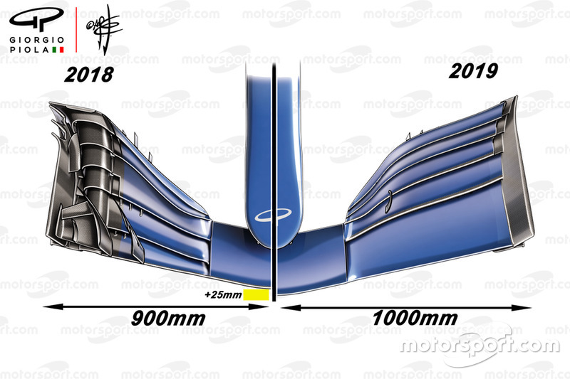 2018 vs 2019 rules, front wing comparison, top view