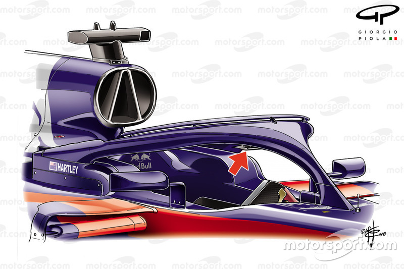 Відкрилок на Halo Toro Rosso STR13