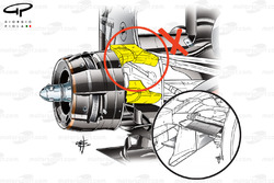 McLaren MP4/28 rear brake duct design