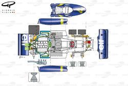 Развернутый вид Tyrrell P34 1976 года