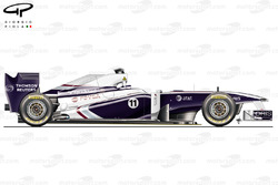 Williams FW33 side view, Malaysian GP