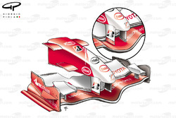 Toyota TF106B 2006 Canada front wing comparison