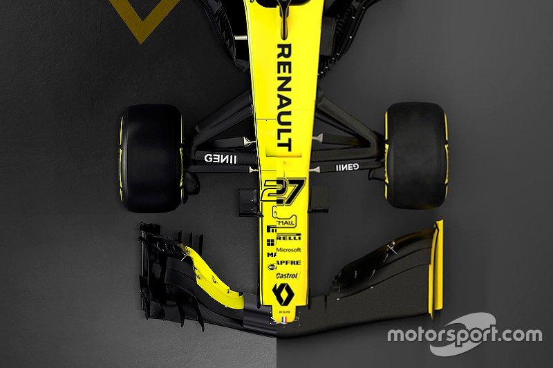 Renault R.S.18 vs. Renault R.S.19