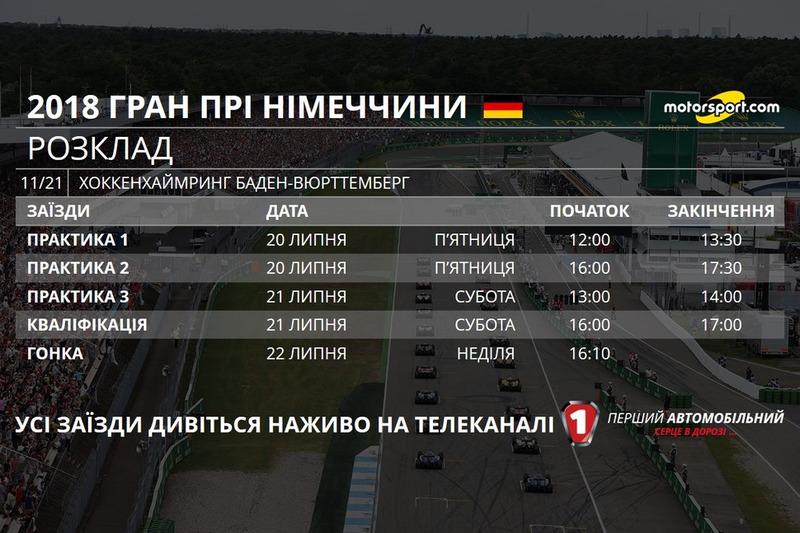 Розклад Гран Прі Німеччини 2018 року