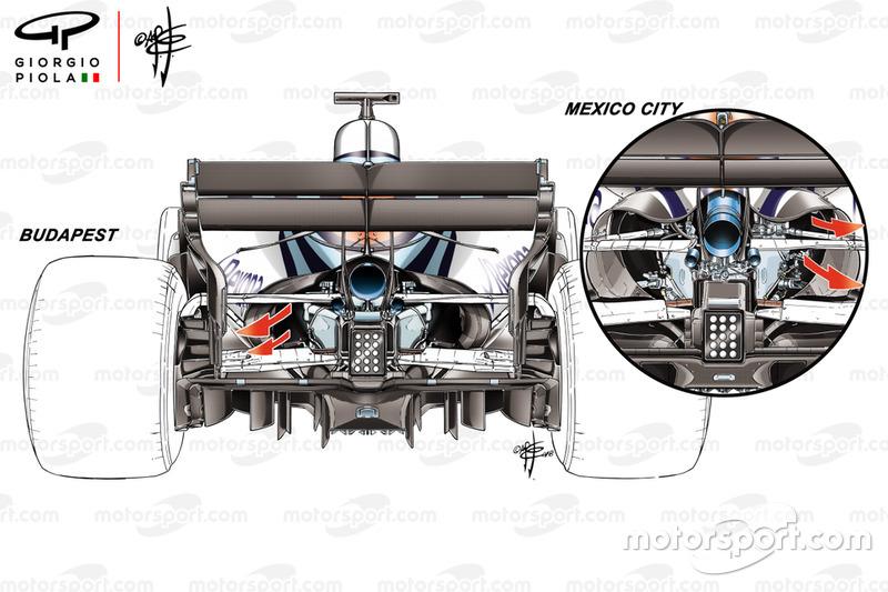 Comparaison des orifices de refroidissement de la Williams FW41, GP de Hongrie et du Mexique