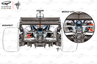 Williams FW41 cooling comparsion Hungarian GP and Mexican GP