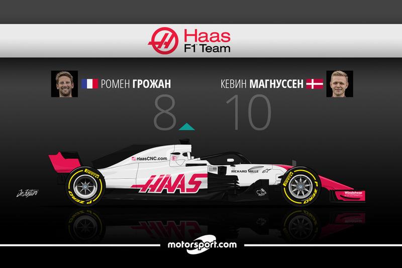 Дуэль в Haas F1 Team: Грожан – 8 / Магнуссен – 10