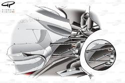 McLaren MP4-27 rear suspension changes