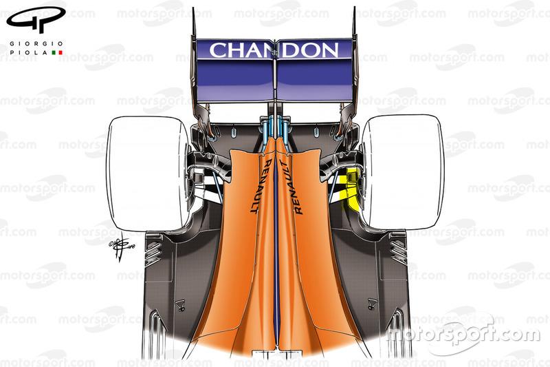 Parte trasera del McLaren MCL33