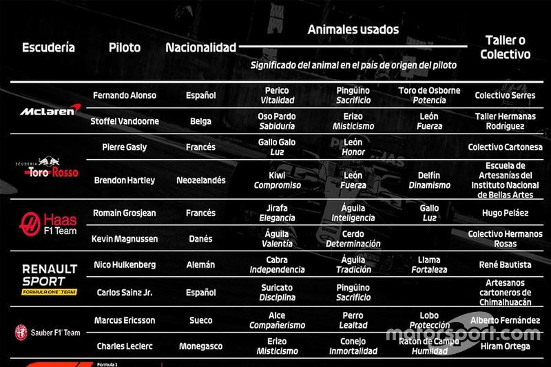 Fichas Alebrijes de pilotos GP de México