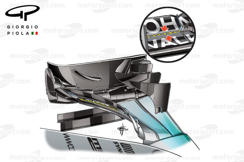 Mercedes W06/Mclaren MP4/30 vergelijking voorvleugel