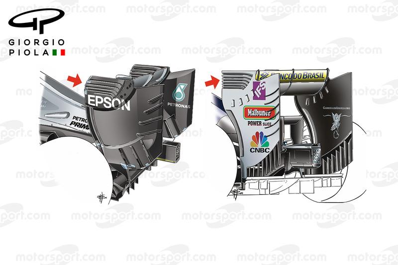 Mercedes F1 W07 vs. Sauber C35: Heckflügel, Vergleich