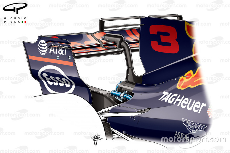 Alerón Red Bull RB13, Azerbaiyán GP